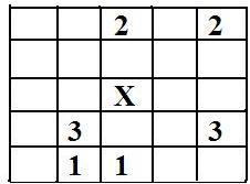 maths number grid gcse coursework
